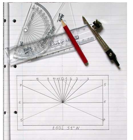Sposób rysowania zegara słonecznego - wynik końcowy